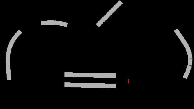 Portimão Circuit