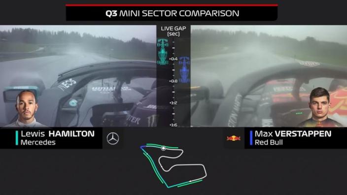 VIDEO: Kwalificatieronden Verstappen en Hamilton naast elkaar gelegd