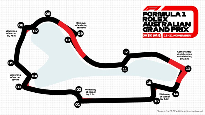 Australian Grand Prix circuit changes - first look